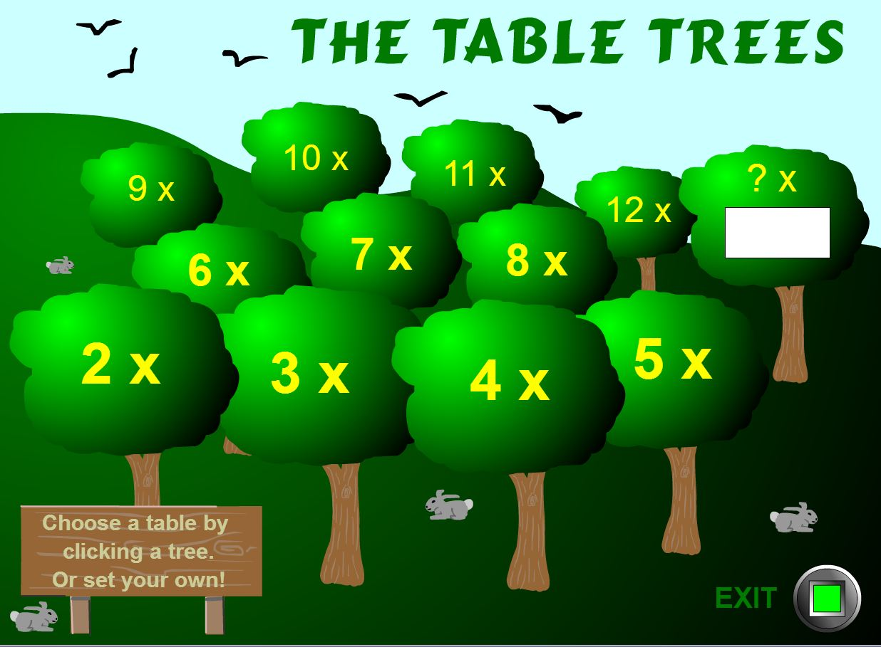 The table trees