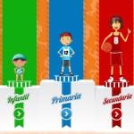Verano Olímpico. Educa Juegos