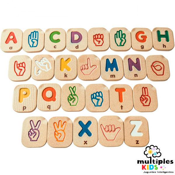 ABC Signos