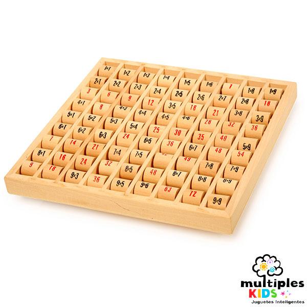 Tablero de multiplicar
